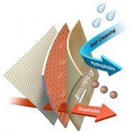 superhydrophobic coating, Hydrophobic coating, self cleaning masonry paint, properla, façade coating, wall coating, energy wall coating,